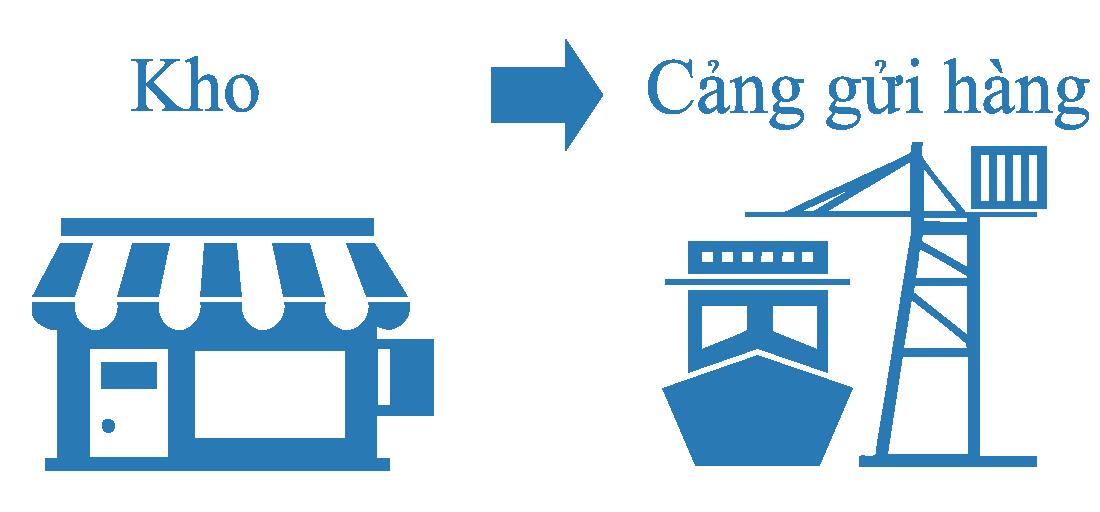 Dịch vụ mua hộ hàng Mỹ và vận chuyển từ Mỹ về Hà Tĩnh