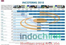 Các điều khoản Incoterms 2010