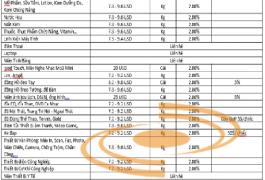 Bảng giá Hàn Quốc