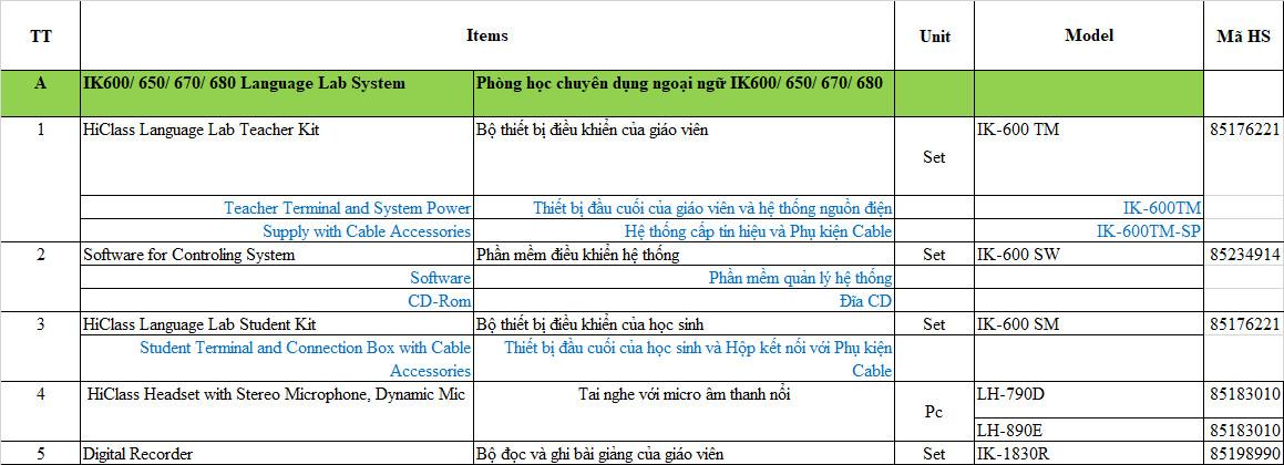 Vận chuyển đường biển thiết bị dạy học tiếng anh từ Trung Quốc về Việt Nam